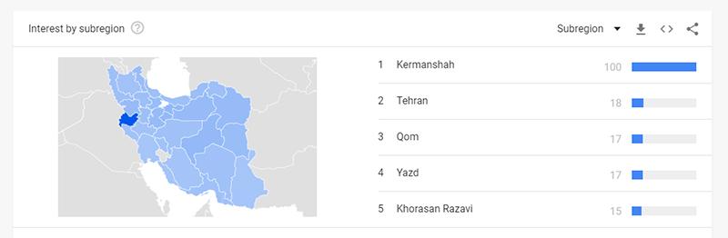 گوگل ترندز- موتور جستجو- کلمات کلیدی - بازدیدکننده- پرکاربرد